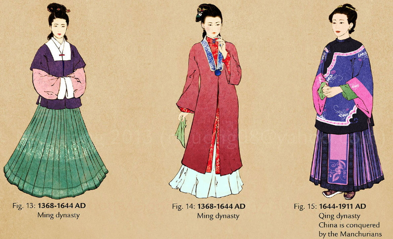Colorful Chinese Clothing In Different Nationalities